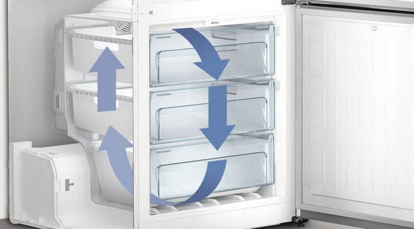6 Liebherr Gefrierschränke Test – Lebensmittel energiesparend einfrieren